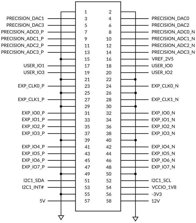 ALPHA250-4 expansion connector