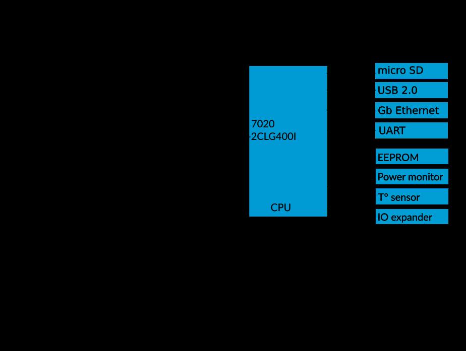 ALPHA250 Functional diagram