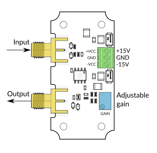 AMP100 - User interface