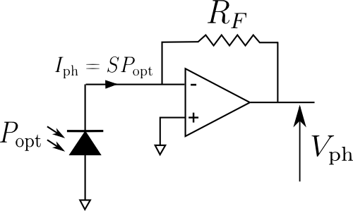 Transimpedance Amplifier
