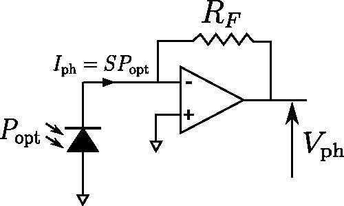 Concevoir une photodétection