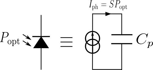 Photodiode model