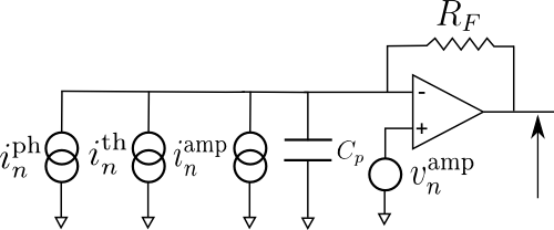 Transimpedance Amplifier noise