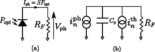 Photodiode resistance