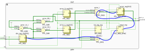 Implement a pulse-density modulator on an FPGA