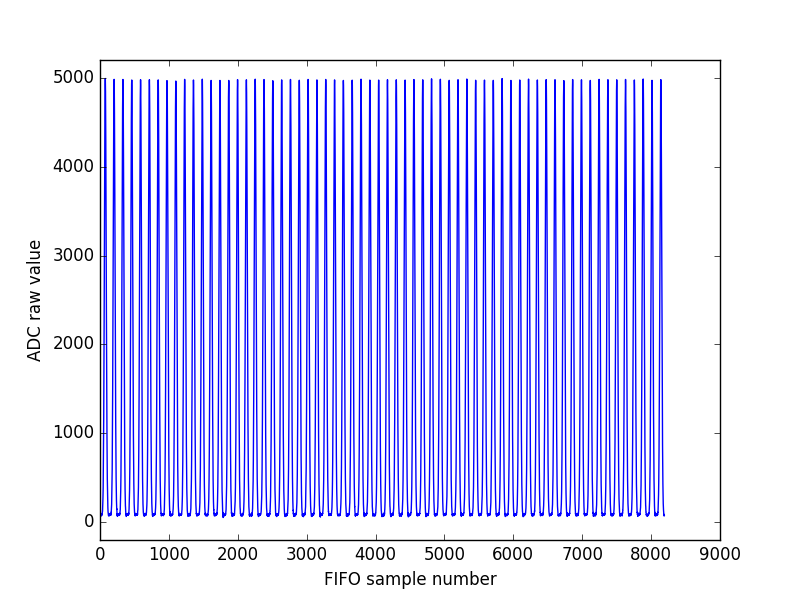 Screenshot of matplotlib animation