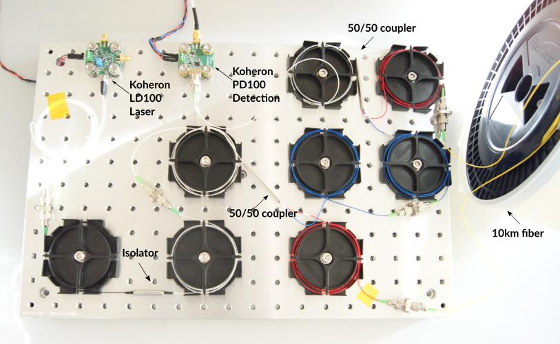 DFB laser linewidth measurement setup