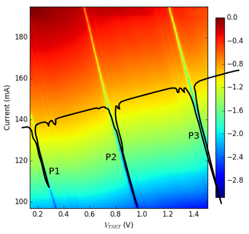 Wavelength calibration of a DFB laser using a hydrogen cyanide gas cell