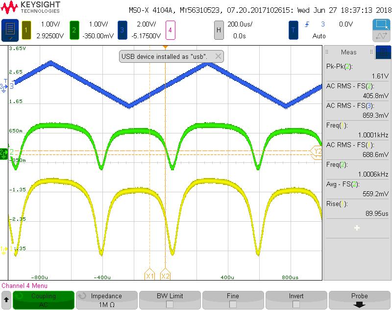 Error signal
