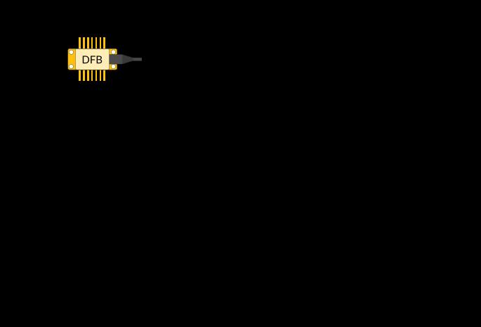 Laser frequency stabilization experimental setup diagram