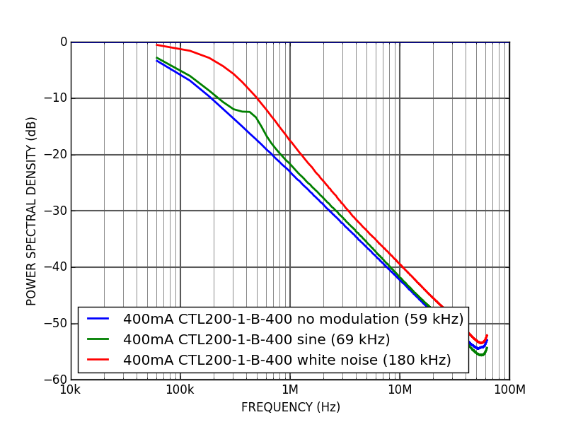 Laser linewidths