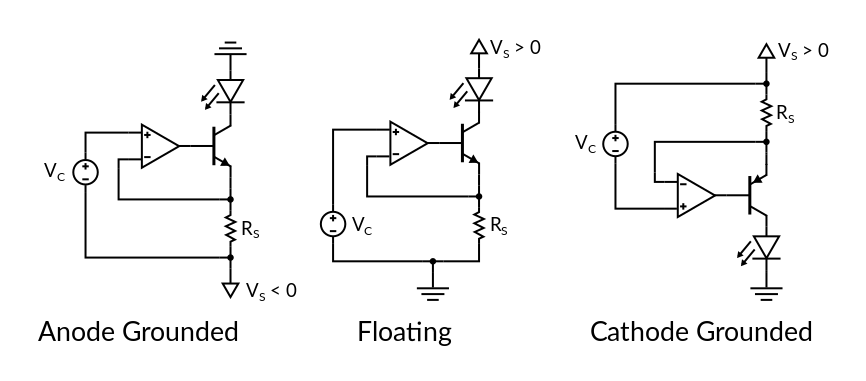 Laser diode grounding configurations
