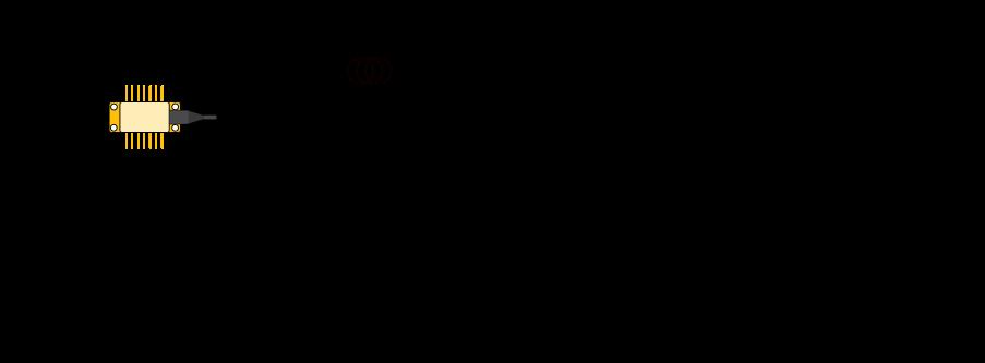 Laser phase noise measurement experimental setup