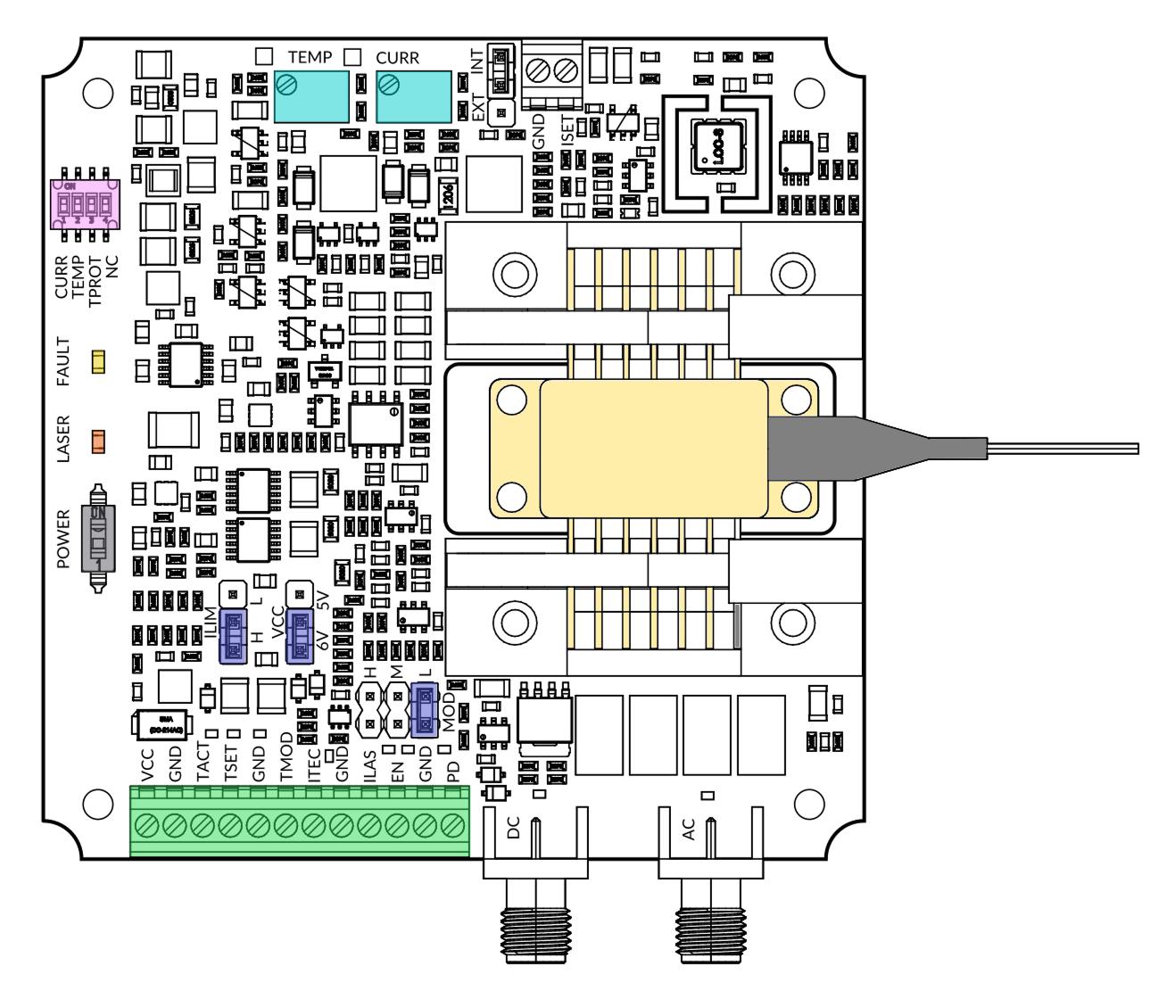 CTL101 user interface