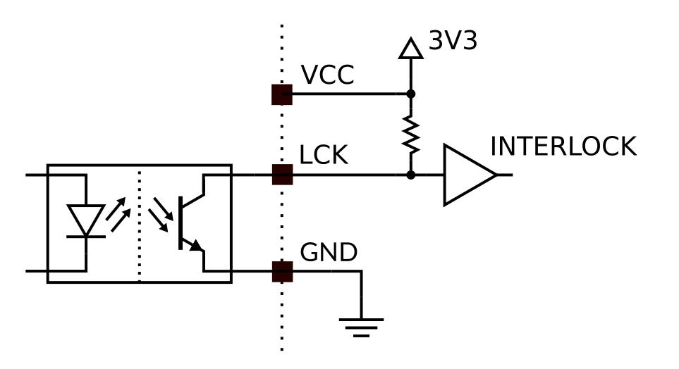 CTL200 interlock