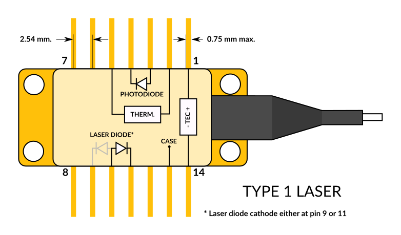 Butterfly laser type 1 pin configuration