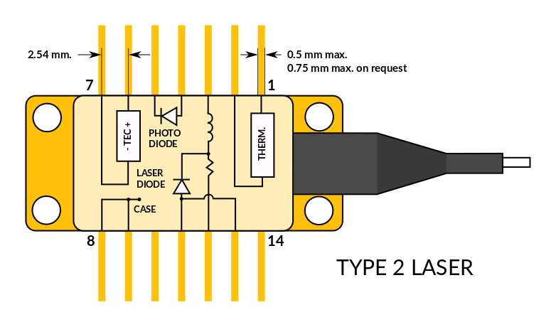 Butterfly laser type 2 pin configuration