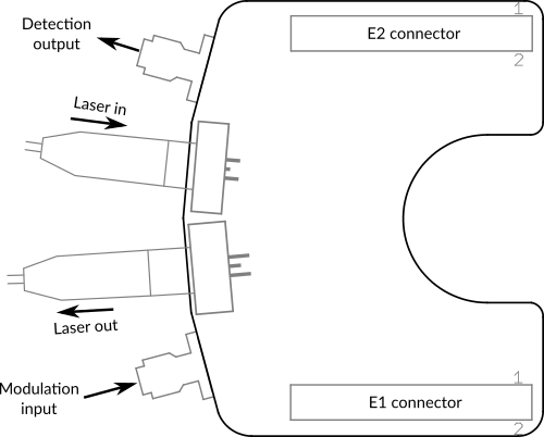 LBRP dimensions and connectors