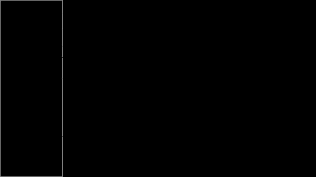 LBRP Functional Diagram