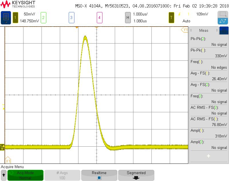 Photodetector impulse response