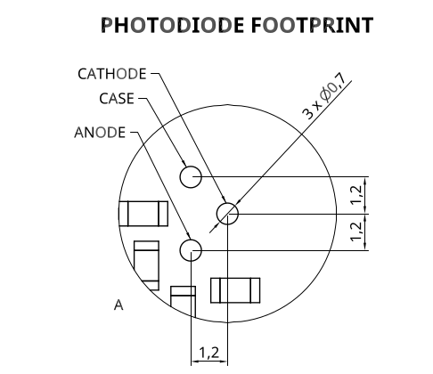 Photodiode footprint