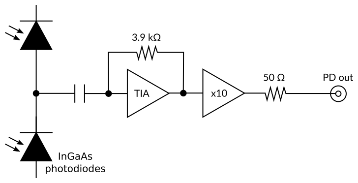 Functional diagram of the PD100B balanced detector