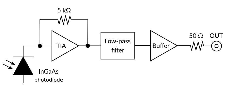 PD10S-5-DC Functional diagram