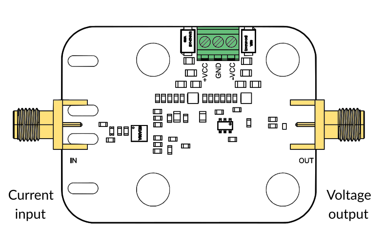 PD10TIA-80-DC photodetector user interface