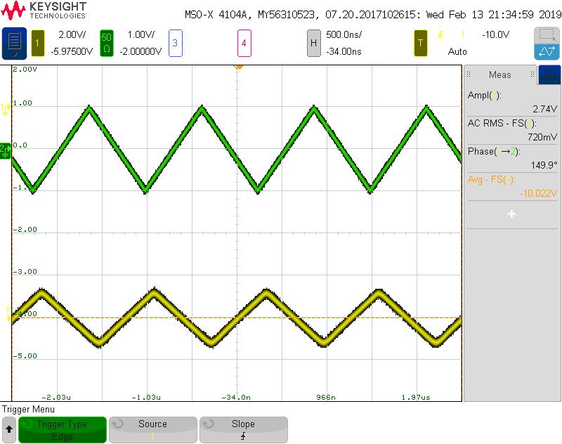 QCL100 Quantum Cascade Laser driver large signal triangular modulation