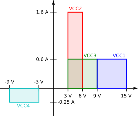 SPS100 - Output spans