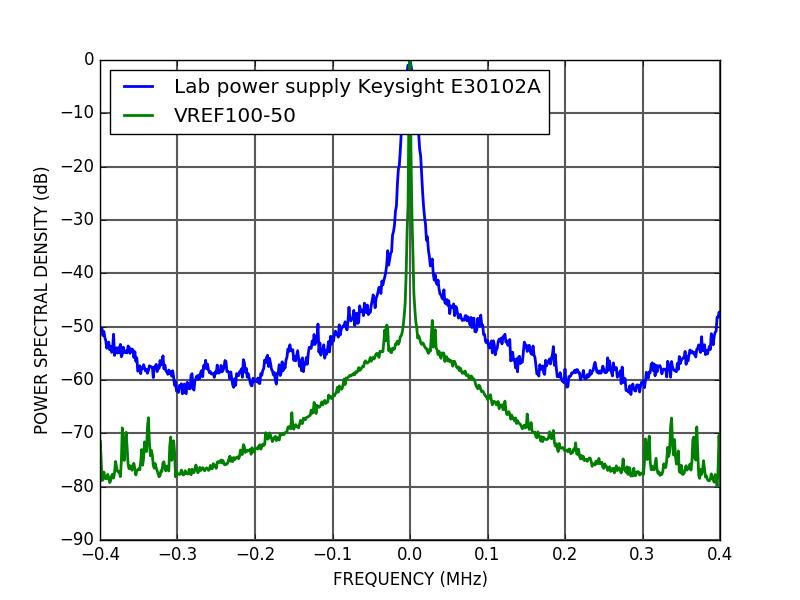 VREF100 VCO control